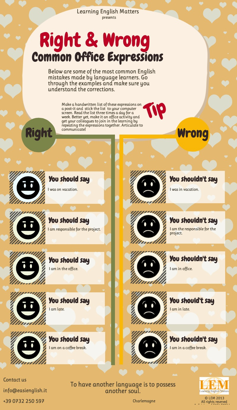Inforgraphic right or Wrong Common Office Expressions